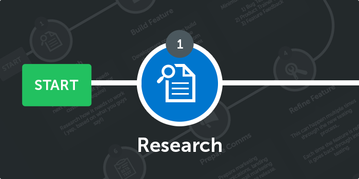 research its processes The ability of health systems research to influence policy processes in  research  (evidence) and policy making, especially their impact on the.