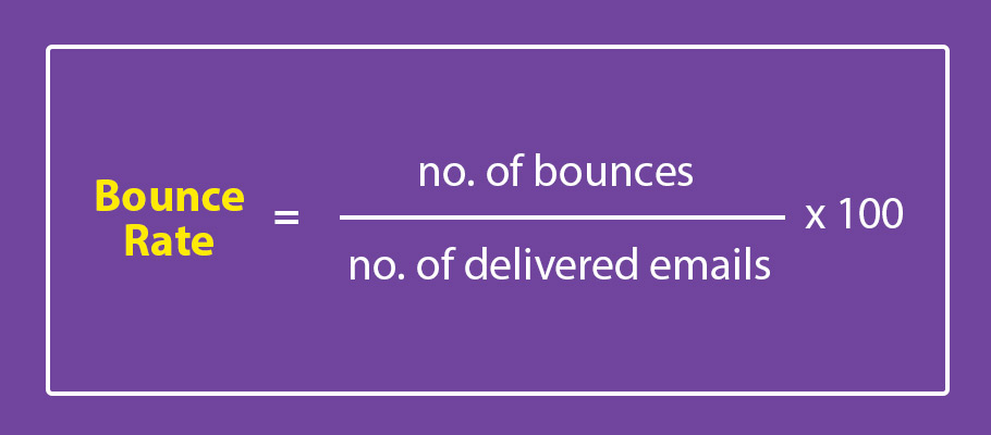 How to calculate a bounce rate