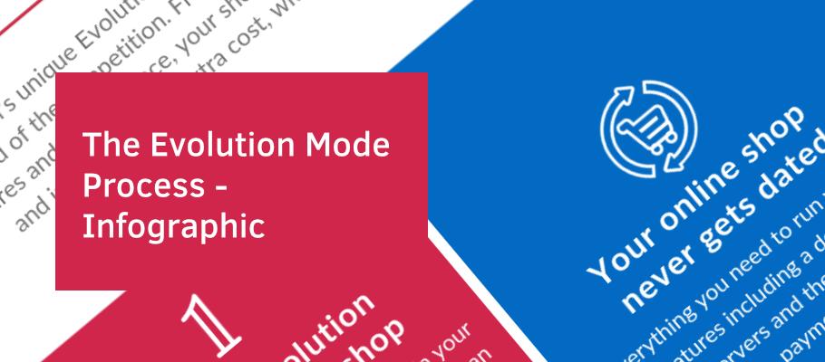 Evolution Mode Process - Header
