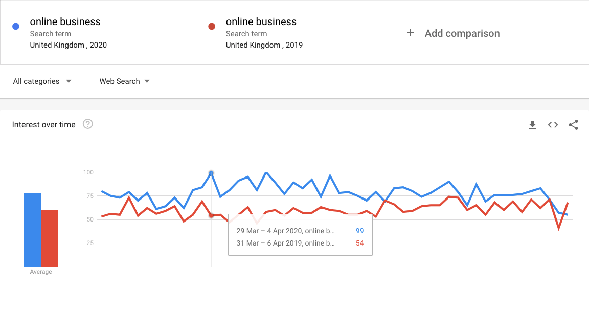 google-trends-example